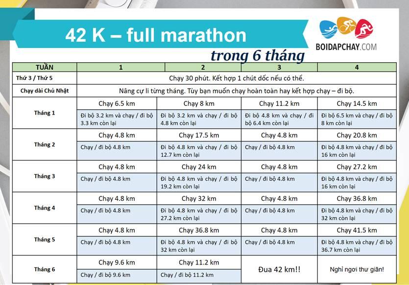 Plan tập chạy bộ 42km full marathon