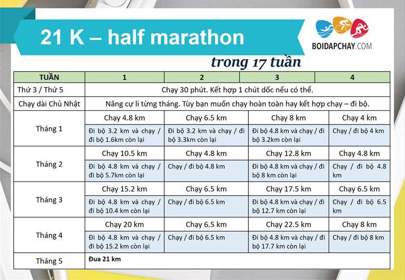 Plan tập chạy 21km
